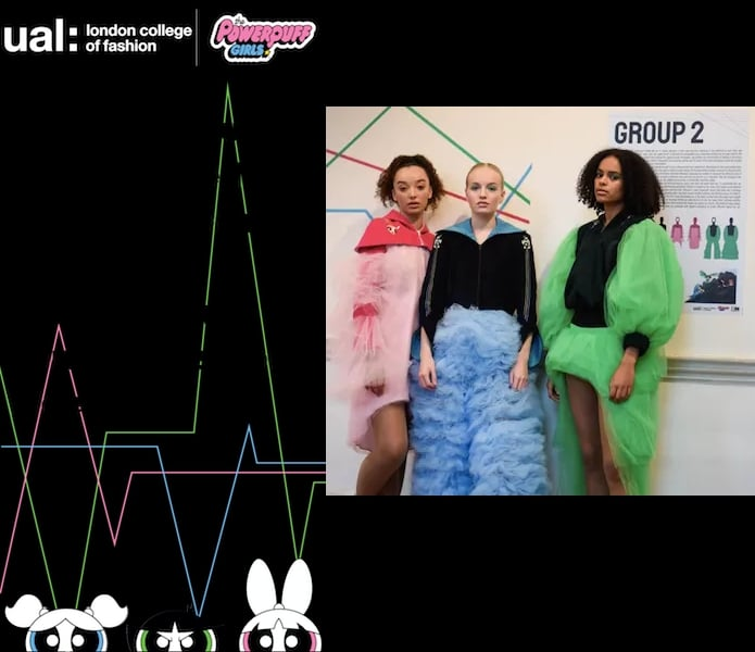 London School Of Fashion The Powerpuff Girls Cartoon Network UK Winners